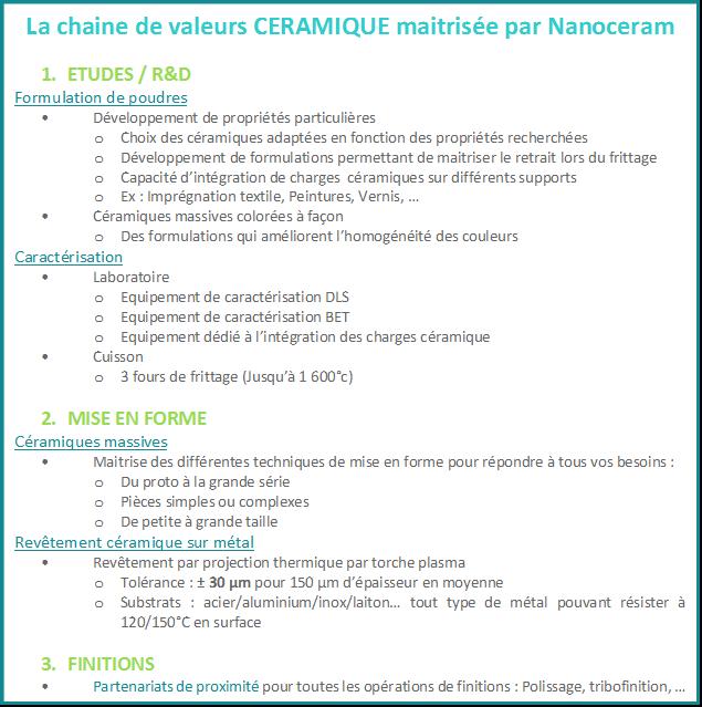 Chaine de valeurs NANOCERAM